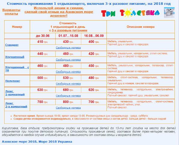 Цена на отдых в Кирилловке